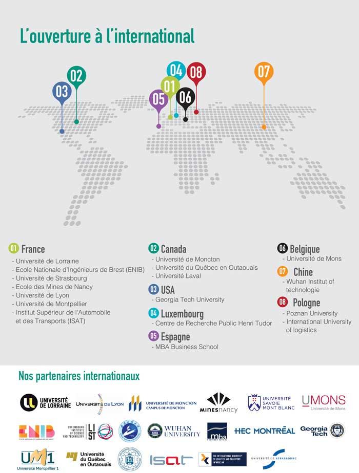 Universiapolis_Nos partenaires